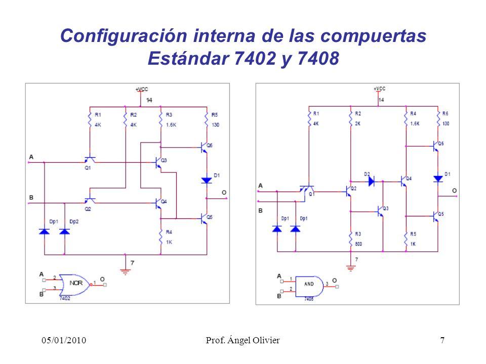 18 Propagación de Tiempo en Compuertas Tiempo de subida (t r ): Tiempo que tarda la transición (la rampa) de la onda cuadrada cuando pasa desde el 10% de la rampa hasta el 90% de la misma (t3-t1).