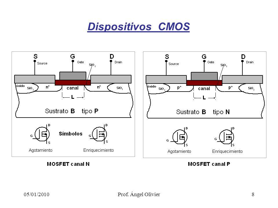 9 Dispositivos NMOS y PMOS 05/01/2010Prof. Ángel Olivier