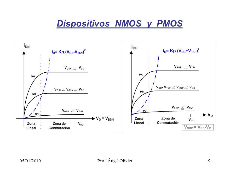 10 Compuerta CMOS 74HC04 Su funcionamiento es el siguiente: Cuando Vi = Vdd, estado alto en la entrada, el NMOS conduce y el PMOS se bloquea.