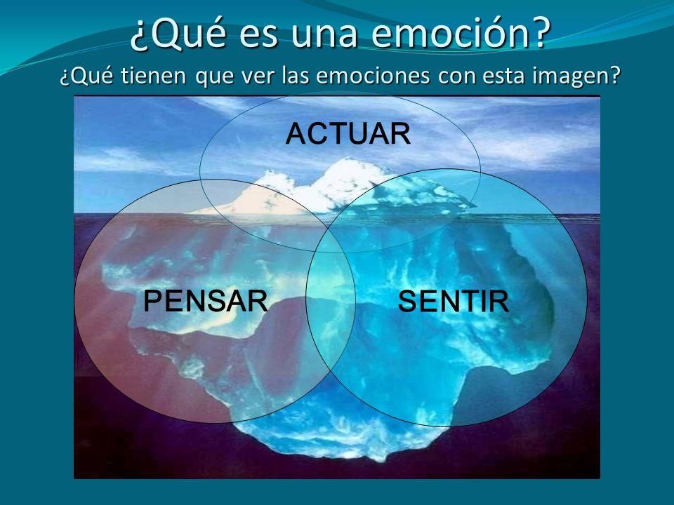 PENSAR ACTUAR SENTIR ¿Qué es una emoción? ¿ Qué tienen que ver las emociones con esta imagen?
