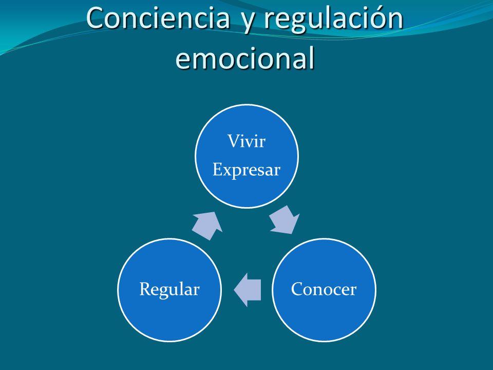 Conciencia y regulación emocional Vivir Expresar ConocerRegular