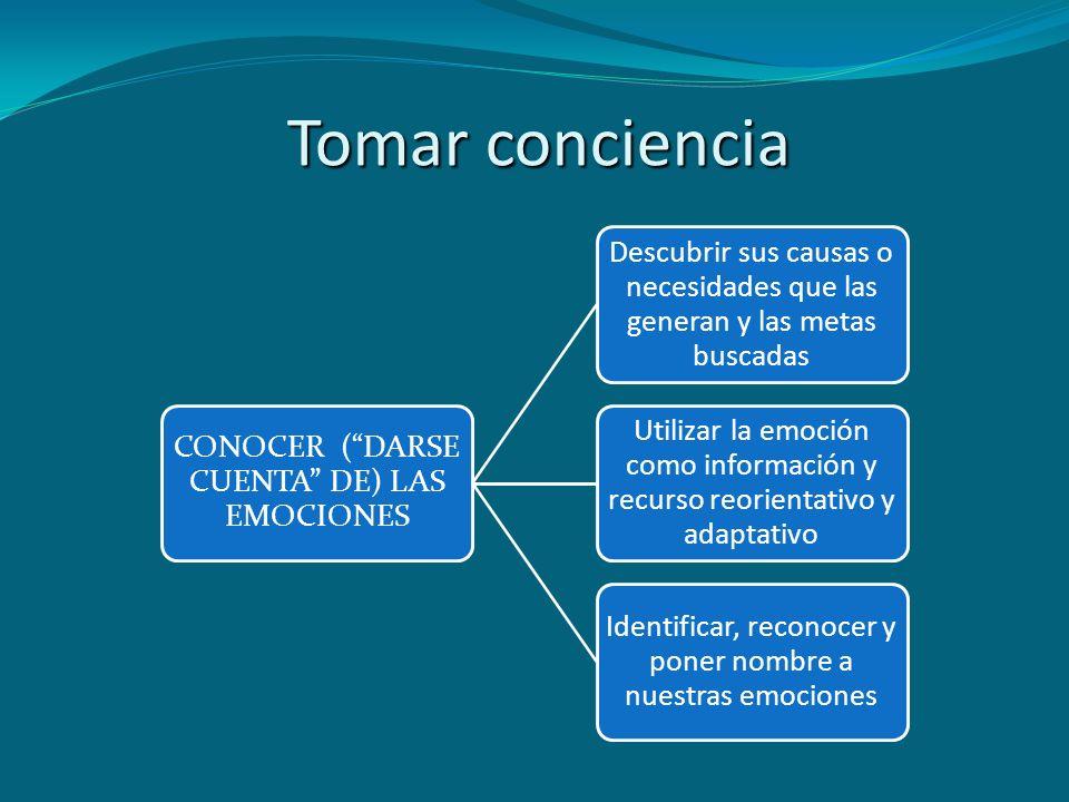 CONOCER (DARSE CUENTA DE) LAS EMOCIONES Descubrir sus causas o necesidades que las generan y las metas buscadas Utilizar la emoción como información y