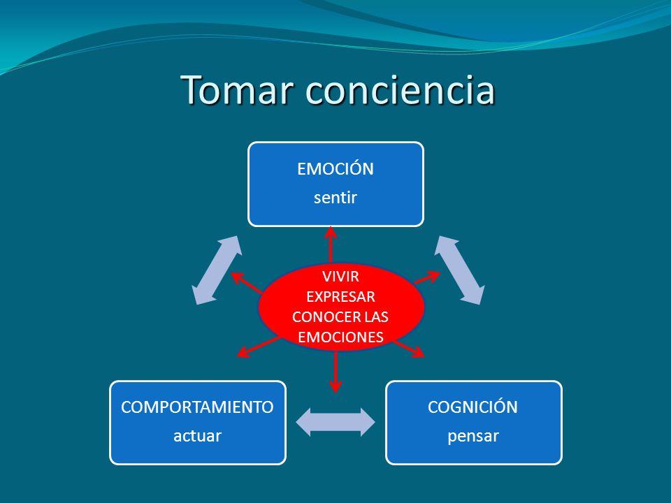 Tomar conciencia EMOCIÓN sentir COGNICIÓN pensar COMPORTAMIENTO actuar VIVIR EXPRESAR CONOCER LAS EMOCIONES