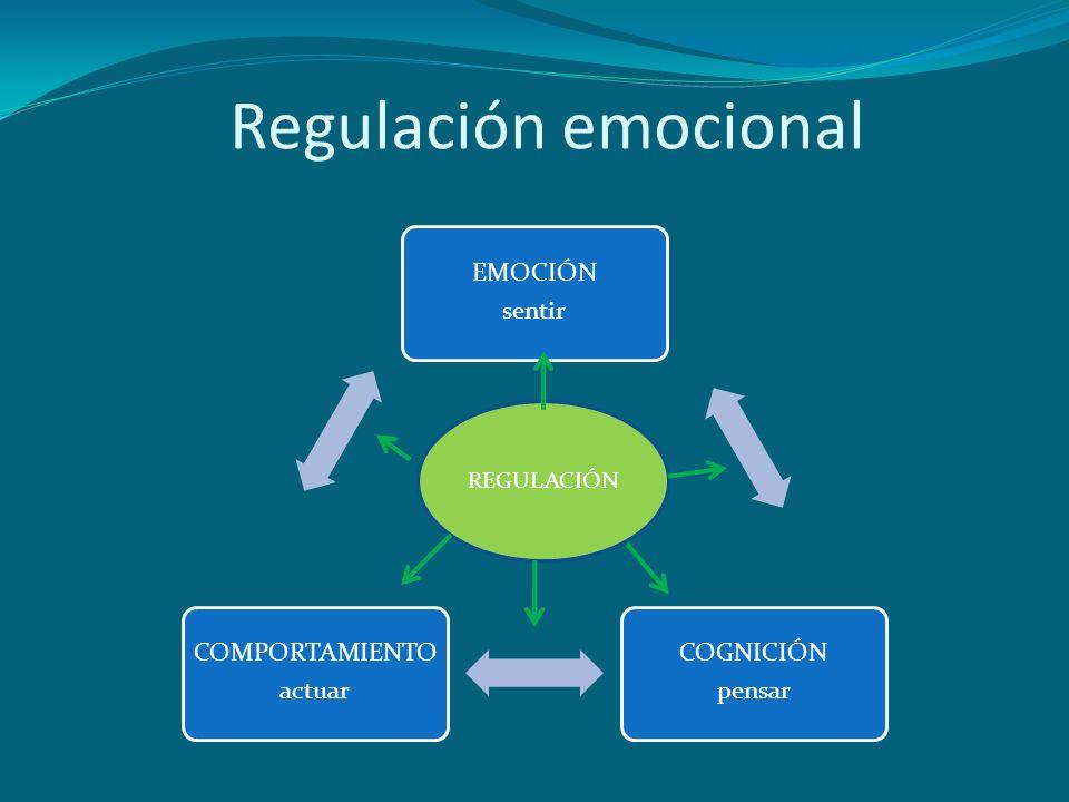 REGULACIÓN Regulación emocional EMOCIÓN sentir COGNICIÓN pensar COMPORTAMIENTO actuar