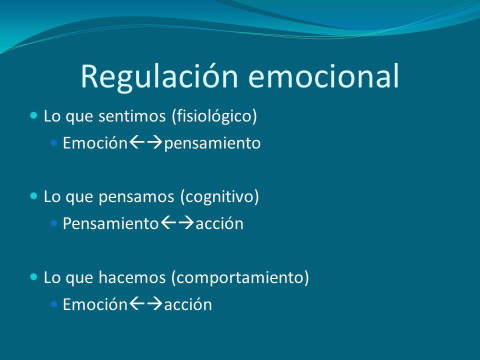 Regulación emocional Lo que sentimos (fisiológico) Emoción pensamiento Lo que pensamos (cognitivo) Pensamiento acción Lo que hacemos (comportamiento)
