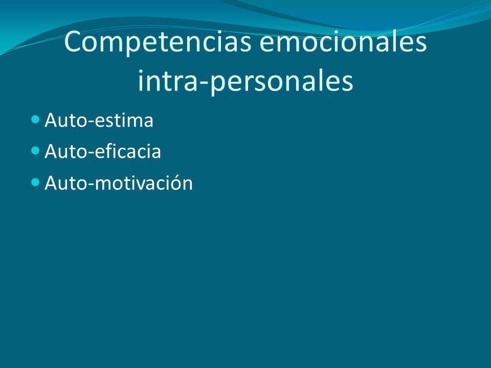 Auto-estima Auto-eficacia Auto-motivación