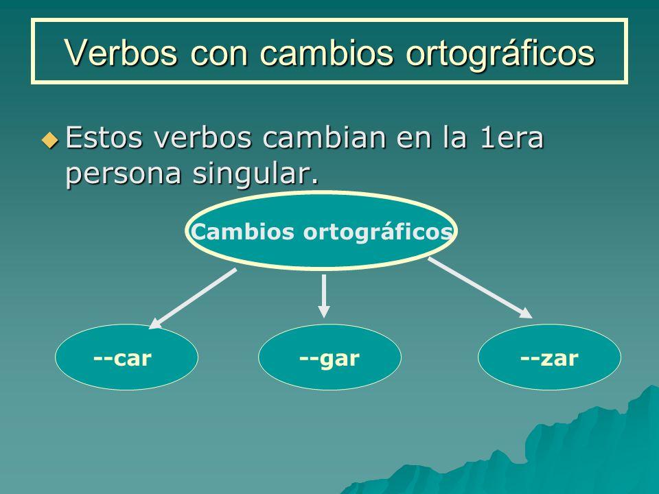 Verbos con cambios ortográficos Estos verbos cambian en la 1era persona singular. Estos verbos cambian en la 1era persona singular. Cambios ortográfic