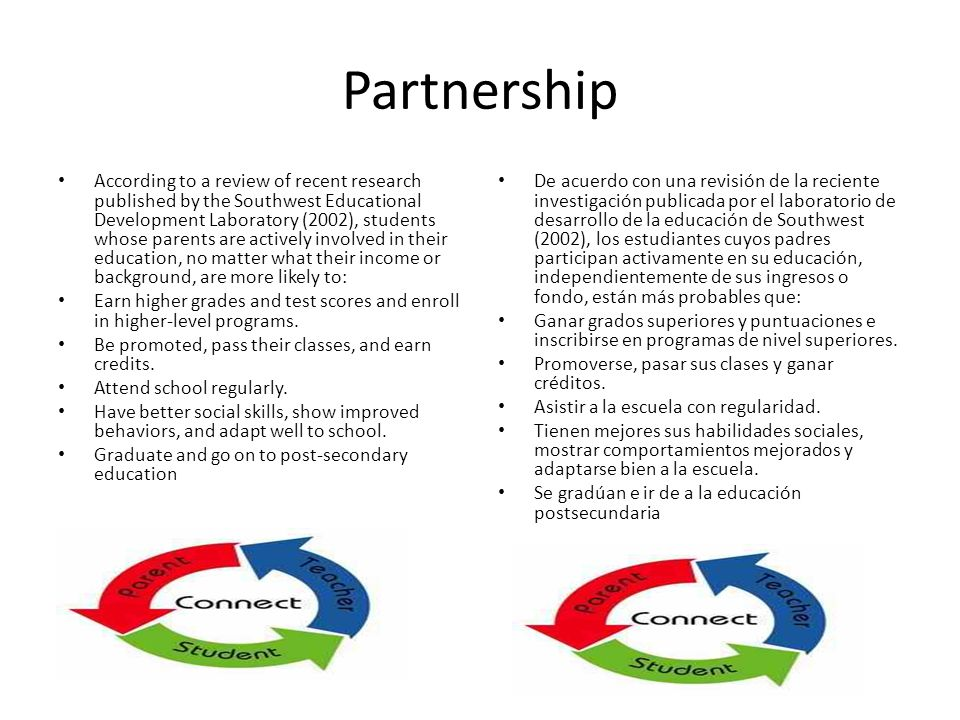 Partnership According to a review of recent research published by the Southwest Educational Development Laboratory (2002), students whose parents are actively involved in their education, no matter what their income or background, are more likely to: Earn higher grades and test scores and enroll in higher-level programs.