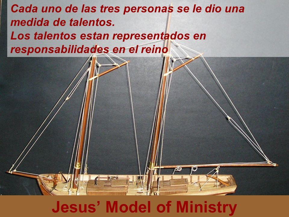 Jesus Model of Ministry Cada uno de las tres personas se le dio una medida de talentos. Los talentos estan representados en responsabilidades en el re