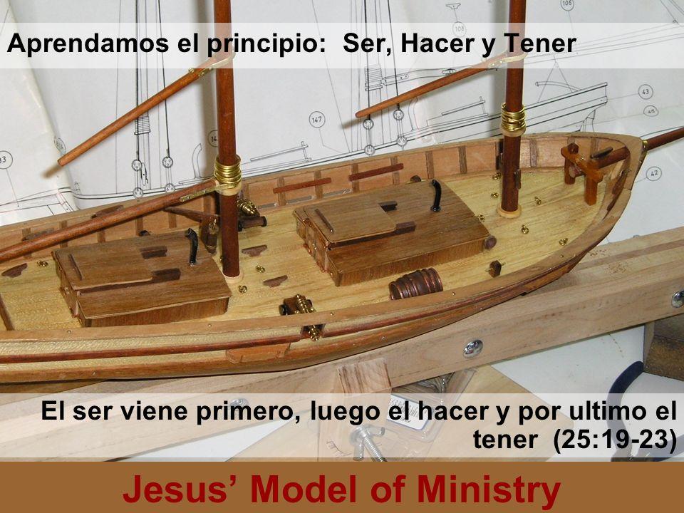 Jesus Model of Ministry Aprendamos el principio: Ser, Hacer y Tener El ser viene primero, luego el hacer y por ultimo el tener (25:19-23)