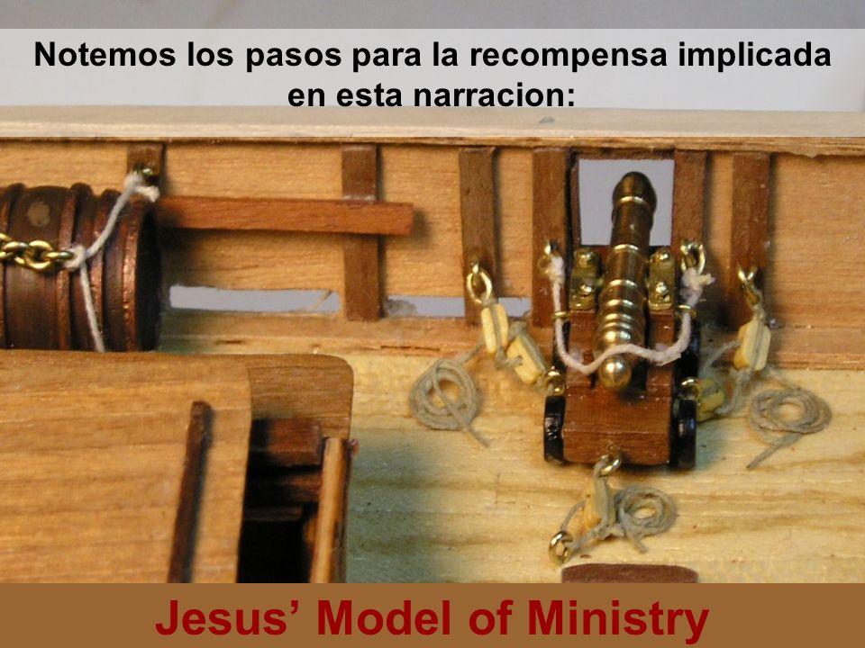 Jesus Model of Ministry Pasos: Carácter dependiente Trabajo fiel Oportunidades expandidas Éxito Satisfactorio