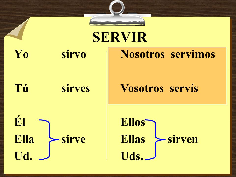 To Serve I serve Youserve He Sheserves It We serve Theyserve