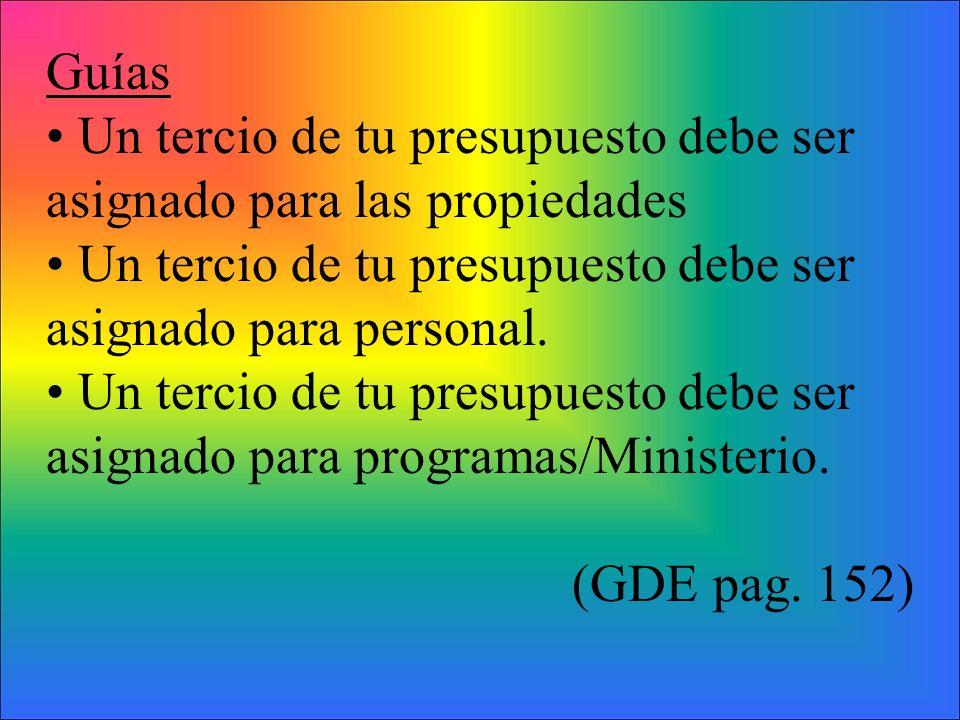 Tarea y Responsabilidades del Tesorero de la Iglesia 1.