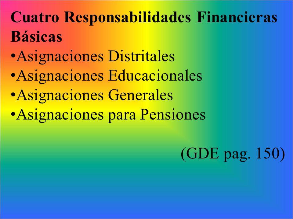 Cuatro Responsabilidades Financieras Básicas Asignaciones Distritales Asignaciones Educacionales Asignaciones Generales Asignaciones para Pensiones (G
