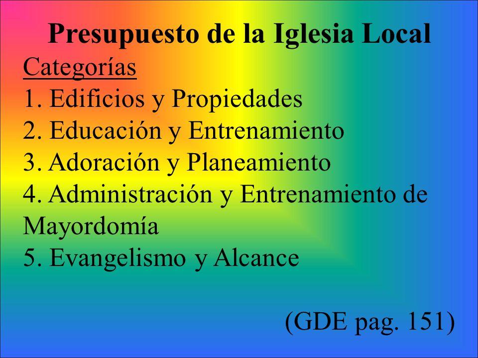 Presupuesto de la Iglesia Local Categorías 1. Edificios y Propiedades 2. Educación y Entrenamiento 3. Adoración y Planeamiento 4. Administración y Ent