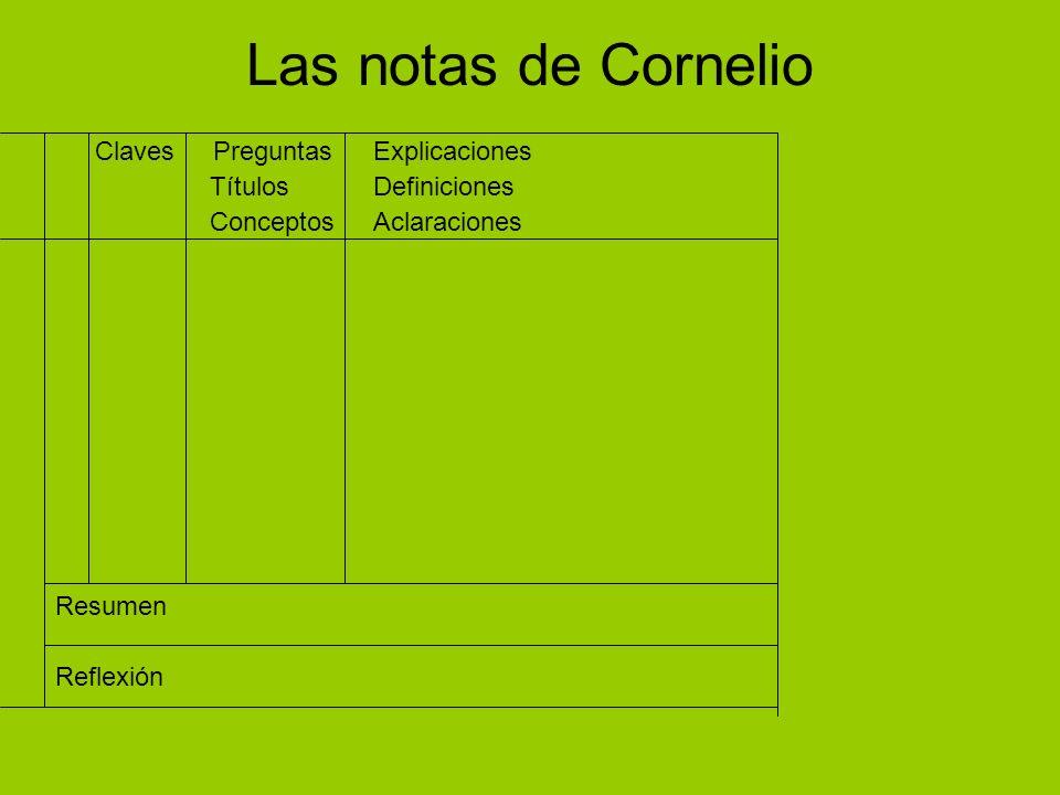 Las notas de Cornelio Claves PreguntasExplicaciones TítulosDefiniciones ConceptosAclaraciones Resumen Reflexión