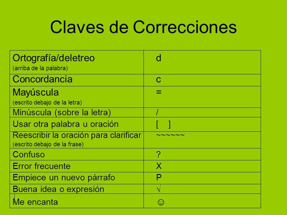 Claves de Correcciones Ortografía/deletreo d (arriba de la palabra) Concordanciac Mayúscula = (escrito debajo de la letra) Minúscula (sobre la letra)/