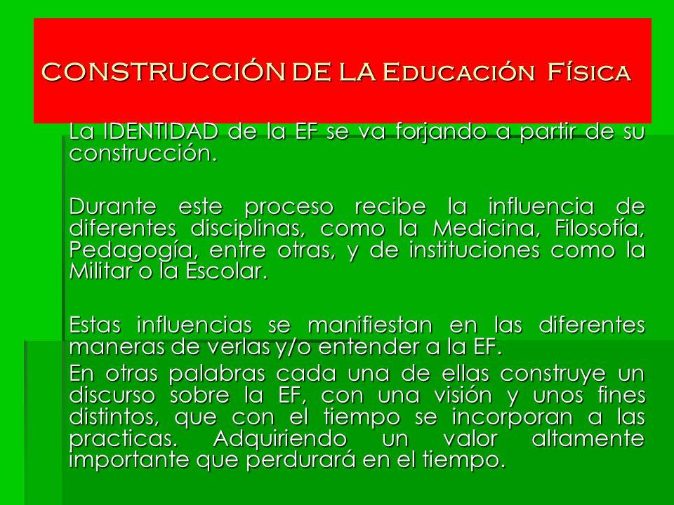 CONSTRUCCIÓN DE LA Educación Física La IDENTIDAD de la EF se va forjando a partir de su construcción. Durante este proceso recibe la influencia de dif