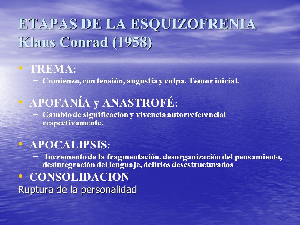 ETAPAS DE LA ESQUIZOFRENIA Klaus Conrad (1958) TREMA : – – Comienzo, con tensión, angustia y culpa. Temor inicial. APOFANÍA y ANASTROFÉ : – – Cambio d