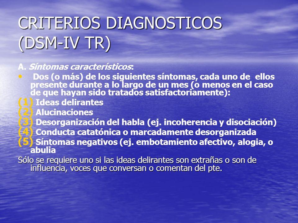 CRITERIOS DIAGNOSTICOS (DSM-IV TR) A. Síntomas característicos: Dos (o más) de los siguientes síntomas, cada uno de ellos presente durante a lo largo
