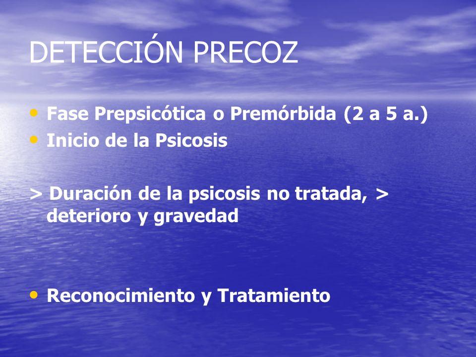 DETECCIÓN PRECOZ Fase Prepsicótica o Premórbida (2 a 5 a.) Inicio de la Psicosis > Duración de la psicosis no tratada, > deterioro y gravedad Reconoci