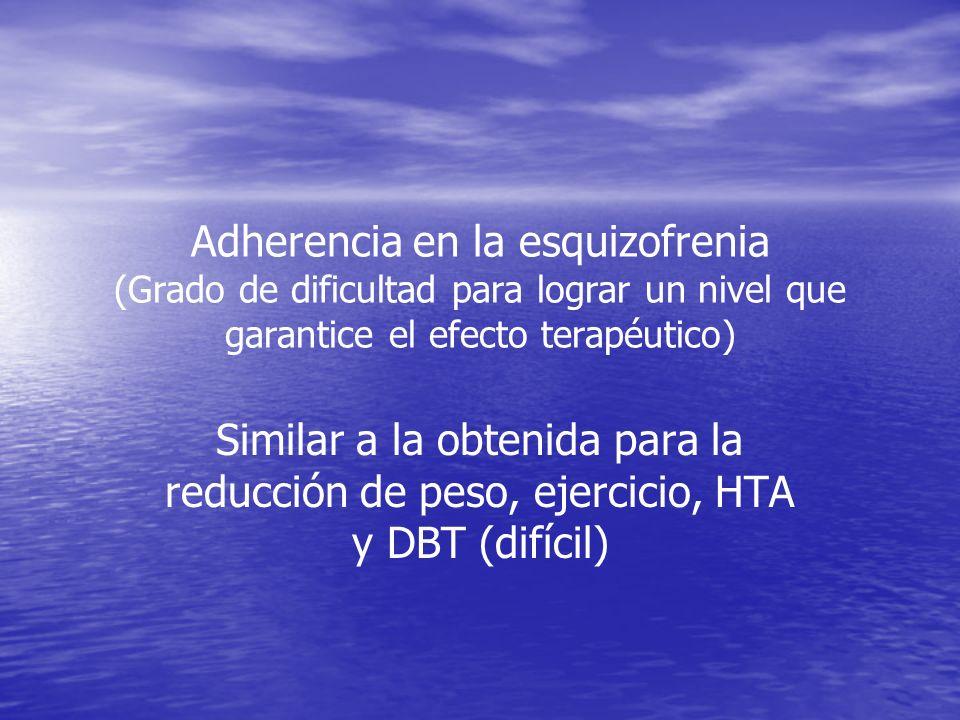 Adherencia en la esquizofrenia (Grado de dificultad para lograr un nivel que garantice el efecto terapéutico) Similar a la obtenida para la reducción