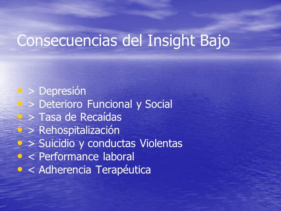 Consecuencias del Insight Bajo > Depresión > Deterioro Funcional y Social > Tasa de Recaídas > Rehospitalización > Suicidio y conductas Violentas < Pe