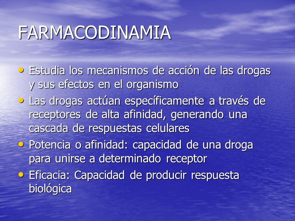 FARMACODINAMIA Estudia los mecanismos de acción de las drogas y sus efectos en el organismo Estudia los mecanismos de acción de las drogas y sus efect