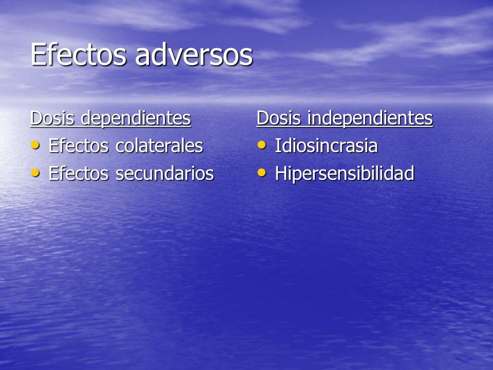 Efectos adversos Dosis dependientes Efectos colaterales Efectos colaterales Efectos secundarios Efectos secundarios Dosis independientes Idiosincrasia