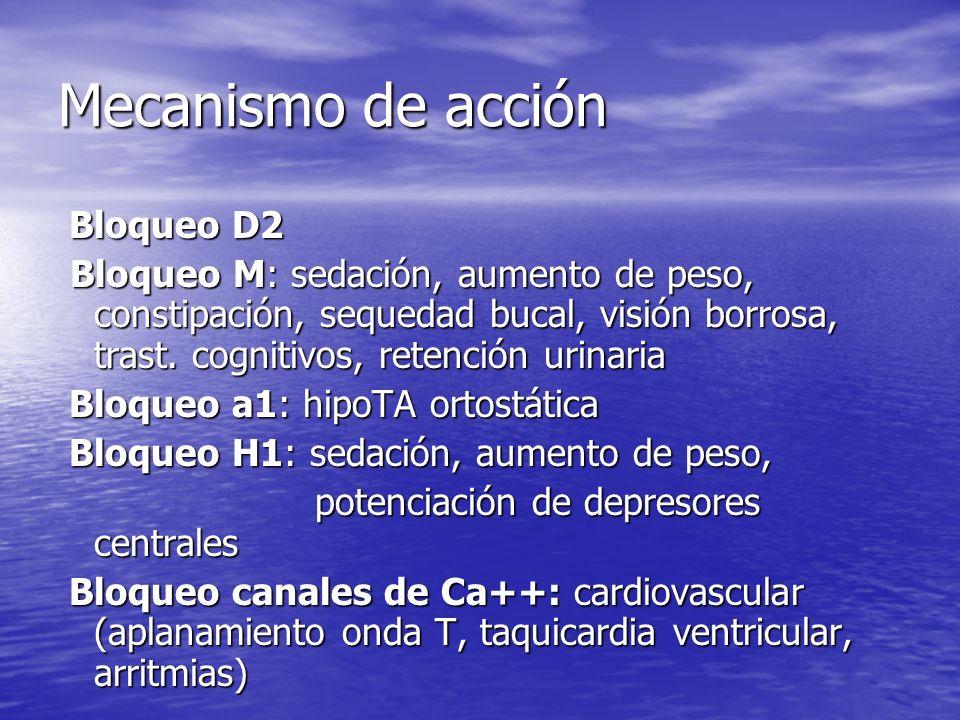Mecanismo de acción Bloqueo D2 Bloqueo D2 Bloqueo M: sedación, aumento de peso, constipación, sequedad bucal, visión borrosa, trast. cognitivos, reten