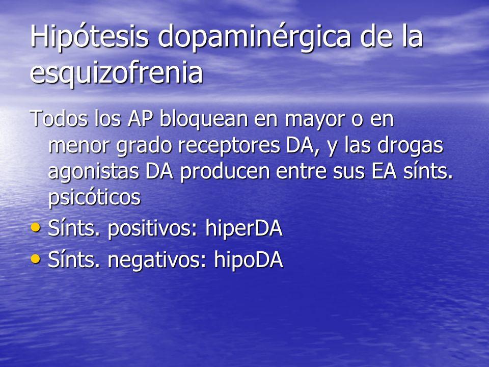 Hipótesis dopaminérgica de la esquizofrenia Todos los AP bloquean en mayor o en menor grado receptores DA, y las drogas agonistas DA producen entre su