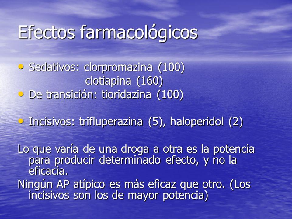 Efectos farmacológicos Sedativos: clorpromazina (100) Sedativos: clorpromazina (100) clotiapina (160) clotiapina (160) De transición: tioridazina (100