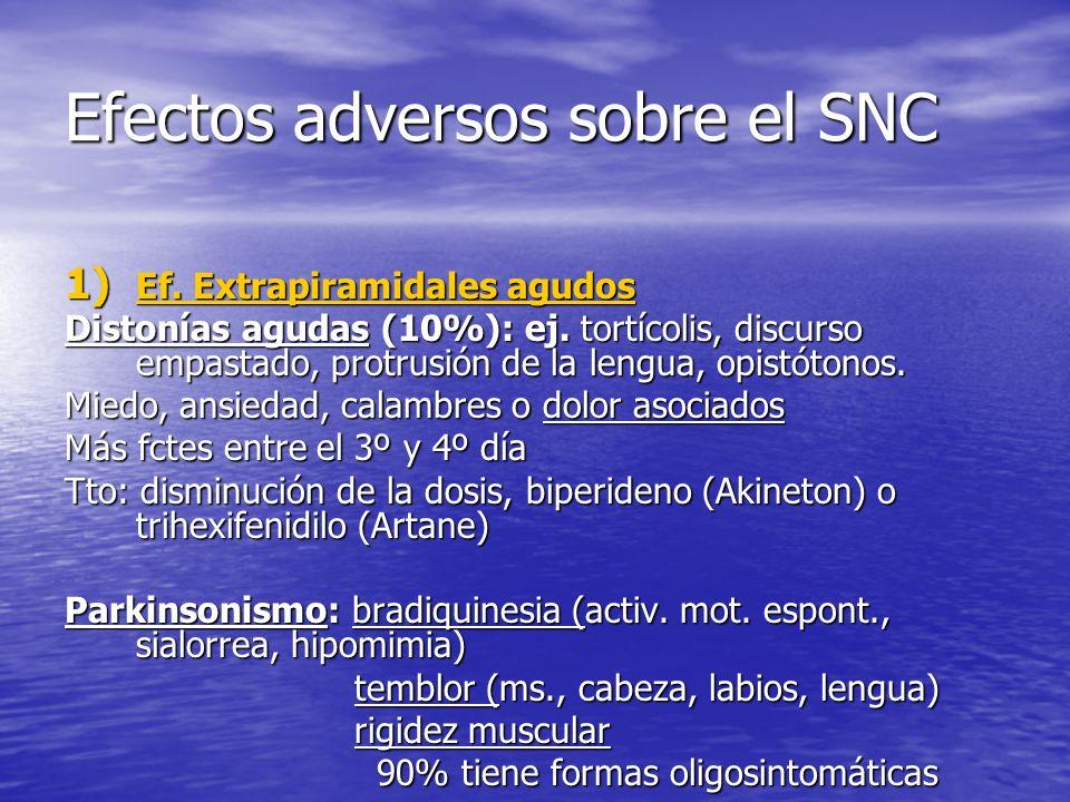 Efectos adversos sobre el SNC 1) Ef. Extrapiramidales agudos Distonías agudas (10%): ej. tortícolis, discurso empastado, protrusión de la lengua, opis