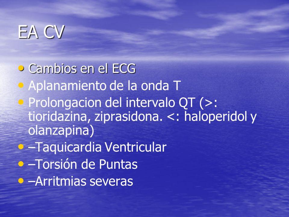 EA CV Cambios en el ECG Cambios en el ECG Aplanamiento de la onda T Prolongacion del intervalo QT (>: tioridazina, ziprasidona. <: haloperidol y olanz