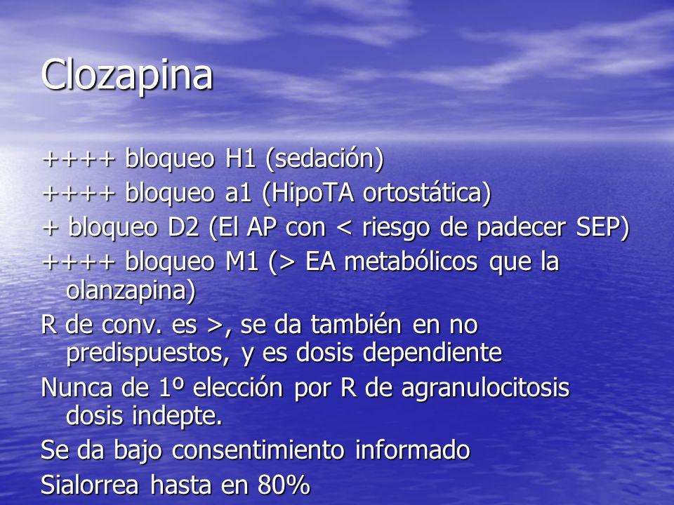 Clozapina ++++ bloqueo H1 (sedación) ++++ bloqueo a1 (HipoTA ortostática) + bloqueo D2 (El AP con < riesgo de padecer SEP) ++++ bloqueo M1 (> EA metab
