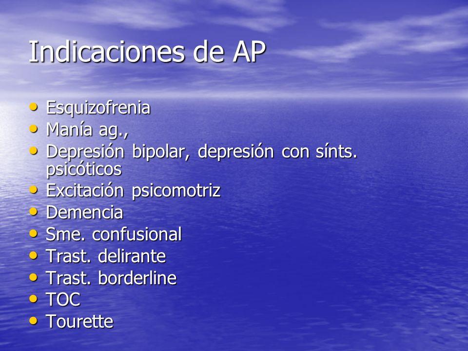 Indicaciones de AP Esquizofrenia Esquizofrenia Manía ag., Manía ag., Depresión bipolar, depresión con sínts. psicóticos Depresión bipolar, depresión c
