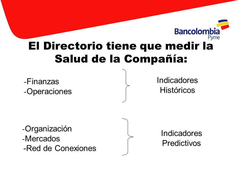 El Directorio tiene que medir la Salud de la Compañía: - Finanzas - Operaciones - Organización - Mercados -Red de Conexiones Indicadores Históricos In