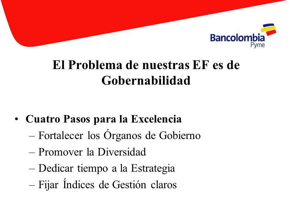 El Problema de nuestras EF es de Gobernabilidad Cuatro Pasos para la Excelencia –Fortalecer los Órganos de Gobierno –Promover la Diversidad –Dedicar t