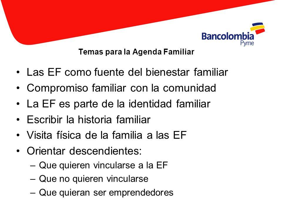 Temas para la Agenda Familiar Las EF como fuente del bienestar familiar Compromiso familiar con la comunidad La EF es parte de la identidad familiar E