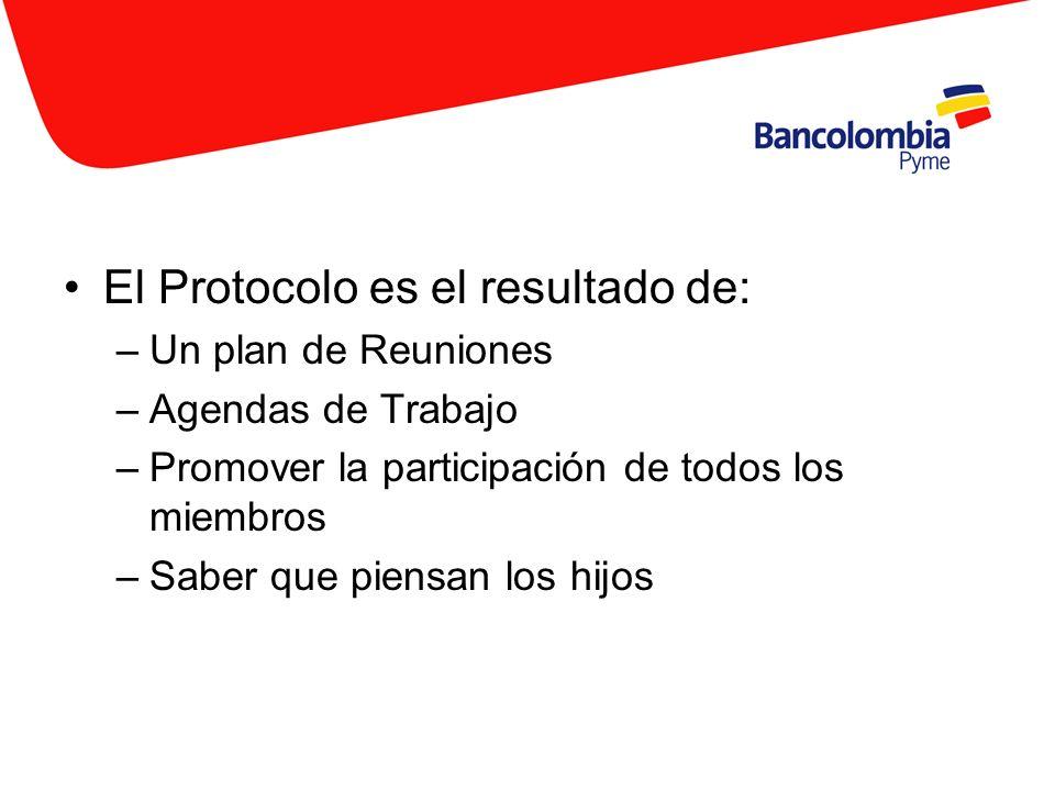 El Protocolo es el resultado de: –Un plan de Reuniones –Agendas de Trabajo –Promover la participación de todos los miembros –Saber que piensan los hij