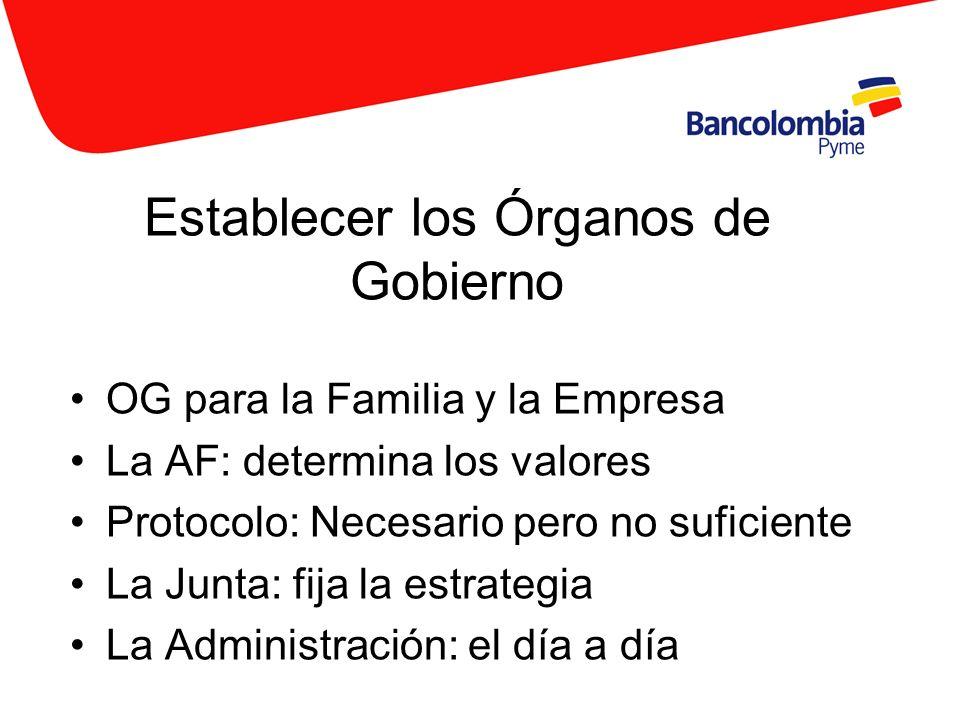 Establecer los Órganos de Gobierno OG para la Familia y la Empresa La AF: determina los valores Protocolo: Necesario pero no suficiente La Junta: fija