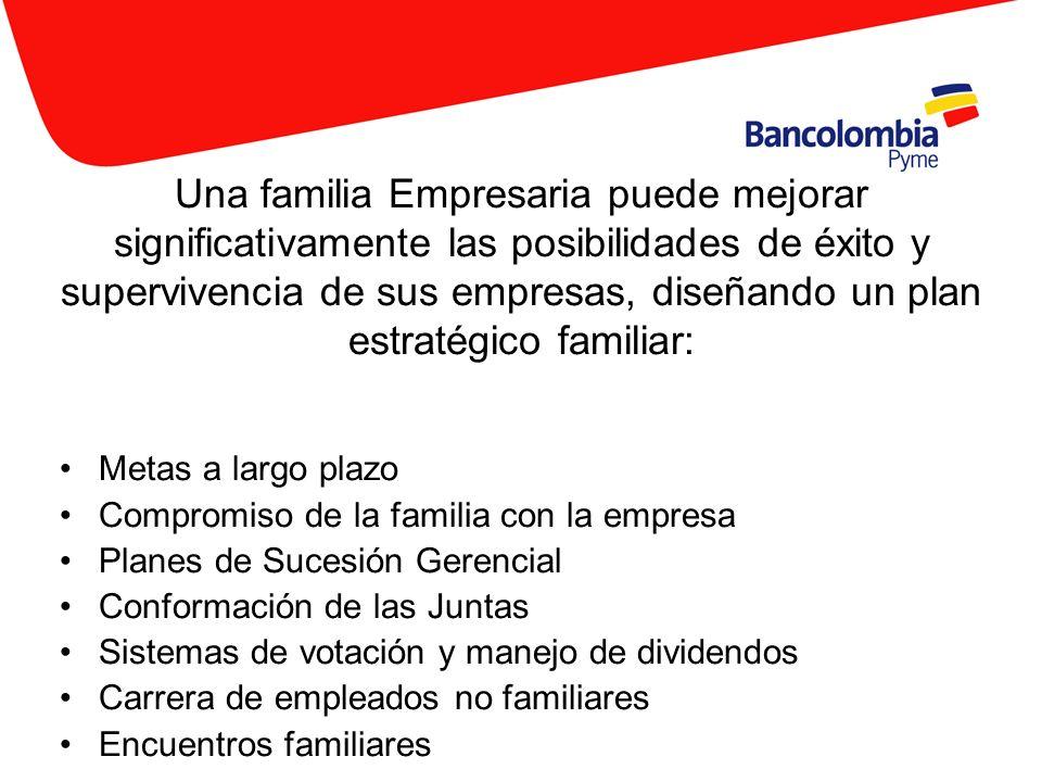 Oportunidades y Requerimientos del Negocio Control Carreras Capital Conflicto Cultura Aspiraciones y Necesidades de la Familia Dilemas de una EF