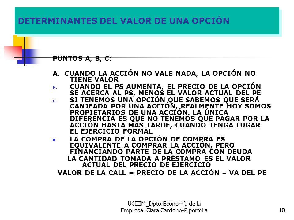 UCIIIM_Dpto.Economía de la Empresa_Clara Cardone-Riportella10 DETERMINANTES DEL VALOR DE UNA OPCIÓN PUNTOS A, B, C: A. CUANDO LA ACCIÓN NO VALE NADA,