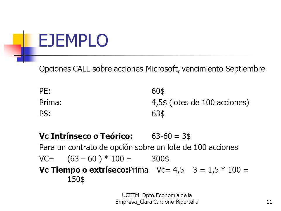 UCIIIM_Dpto.Economía de la Empresa_Clara Cardone-Riportella11 EJEMPLO Opciones CALL sobre acciones Microsoft, vencimiento Septiembre PE:60$ Prima:4,5$
