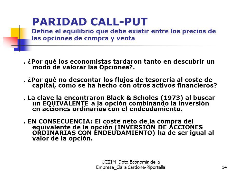 UCIIIM_Dpto.Economía de la Empresa_Clara Cardone-Riportella14 PARIDAD CALL-PUT Define el equilibrio que debe existir entre los precios de las opciones