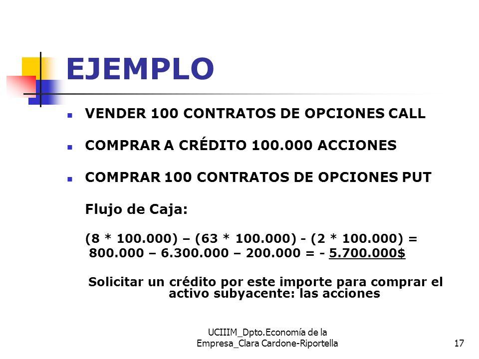 UCIIIM_Dpto.Economía de la Empresa_Clara Cardone-Riportella17 EJEMPLO VENDER 100 CONTRATOS DE OPCIONES CALL COMPRAR A CRÉDITO 100.000 ACCIONES COMPRAR