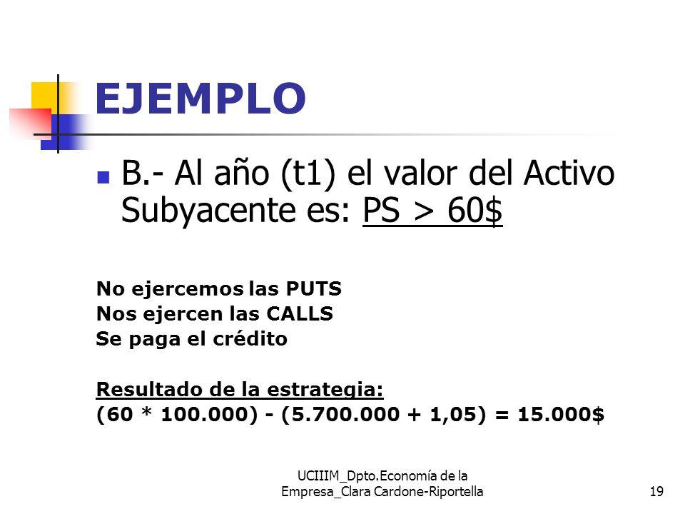 UCIIIM_Dpto.Economía de la Empresa_Clara Cardone-Riportella19 EJEMPLO B.- Al año (t1) el valor del Activo Subyacente es: PS > 60$ No ejercemos las PUT