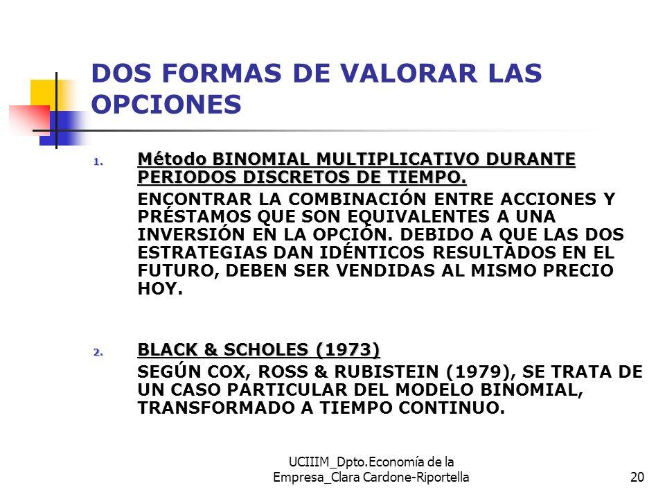 UCIIIM_Dpto.Economía de la Empresa_Clara Cardone-Riportella20 DOS FORMAS DE VALORAR LAS OPCIONES 1. Método BINOMIAL MULTIPLICATIVO DURANTE PERIODOS DI