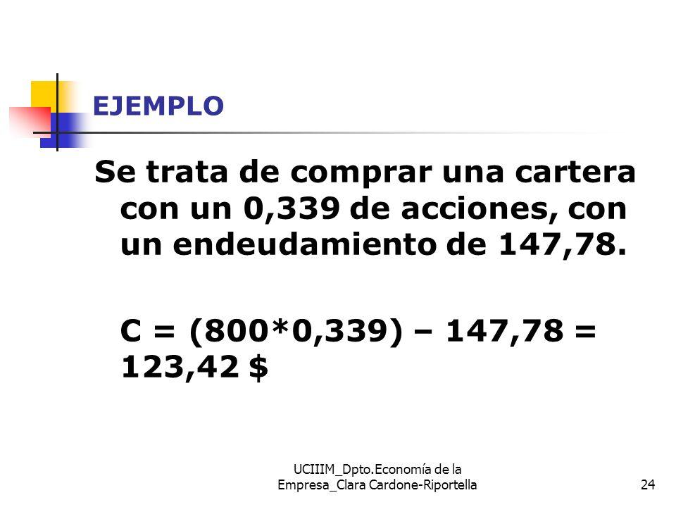 UCIIIM_Dpto.Economía de la Empresa_Clara Cardone-Riportella24 EJEMPLO Se trata de comprar una cartera con un 0,339 de acciones, con un endeudamiento d