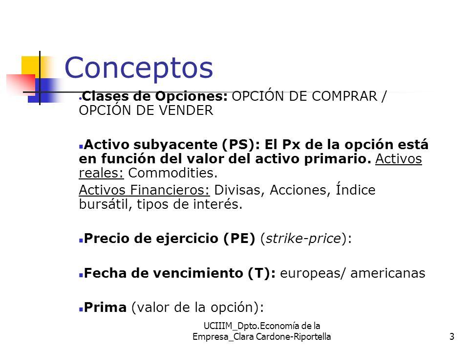 UCIIIM_Dpto.Economía de la Empresa_Clara Cardone-Riportella3 Conceptos Clases de Opciones: OPCIÓN DE COMPRAR / OPCIÓN DE VENDER Activo subyacente (PS)
